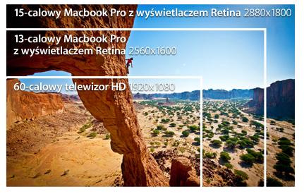 ekran retina